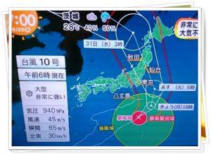 台風の進行