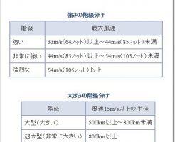 typhoon162