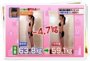 横澤夏子の体重