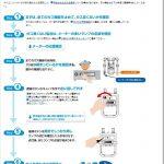 北海道地震2018で停電や断水にガス停止の範囲は?復旧はいつ頃?