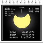 部分日食(2019/1/6)が福井で見られる場所や時間は?天気もチェック!