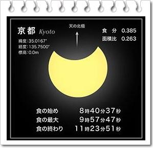 京都_部分日蝕