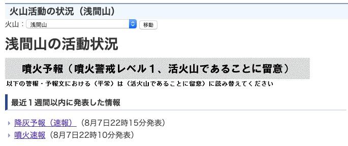 浅間山噴火予報