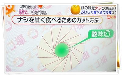 梨の美味しい切り方2