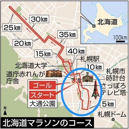 北海道マラソン後半10km