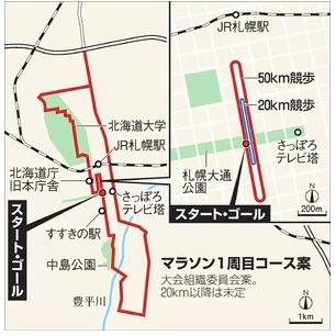 東京オリンピックのマラソンコース
